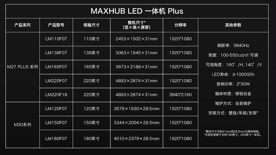 动态版MAXHUB一体机Plus产品介绍-11.21_24
